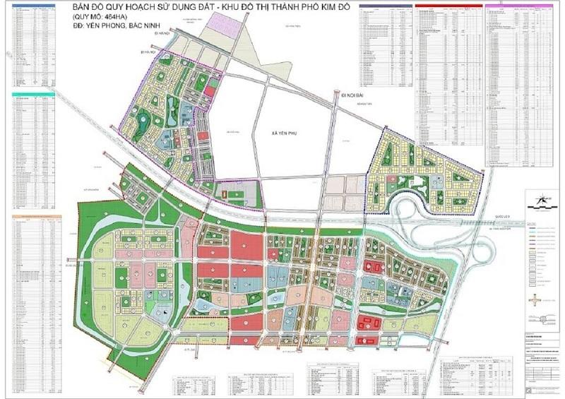 Quy hoạch dự án Kim Đô Policity Yên Phong - Bắc Ninh