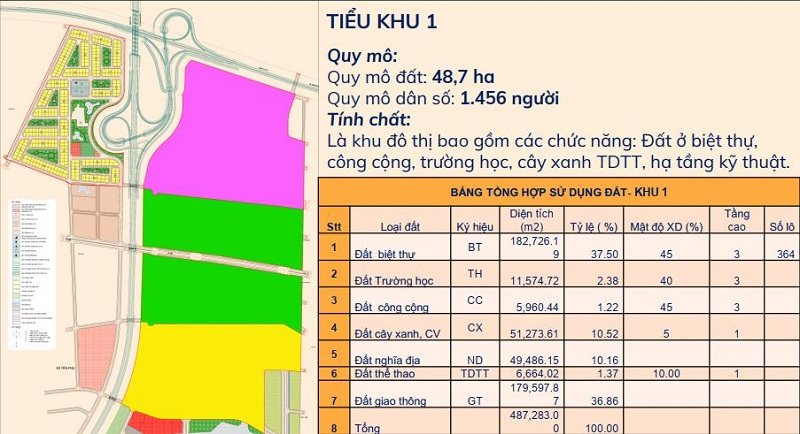 Tiểu khu 1 phân khu A dự án Kim Đô Policity Yên Phong - Bắc Ninh