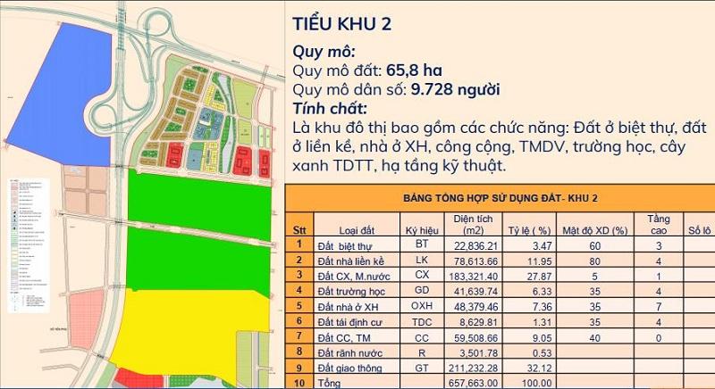 Tiểu khu 2 phân khu A dự án Kim Đô Policity Yên Phong - Bắc Ninh