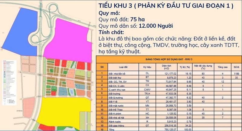 Tiểu khu 3 phân khu A dự án Kim Đô Policity Yên Phong - Bắc Ninh