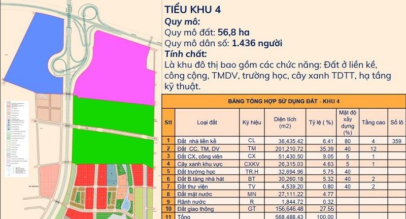 Tiểu khu 4 phân khu A dự án Kim Đô Policity Yên Phong - Bắc Ninh