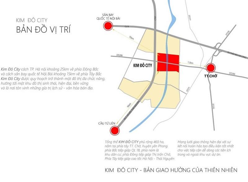 Vị trí dự án Kim Đô Policity Yên Phong - Bắc Ninh