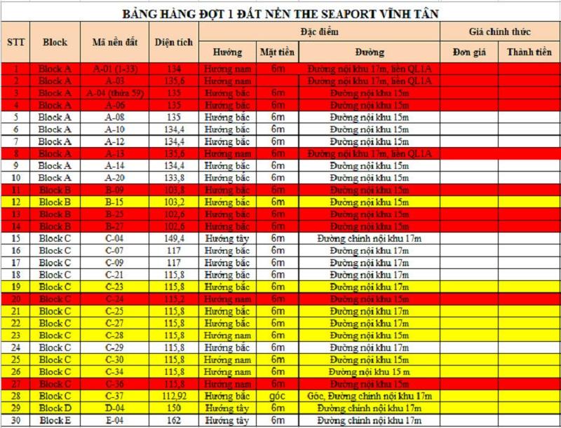Bảng giá bán dự án đất nền Seaport Vĩnh Tân - Bình Thuận
