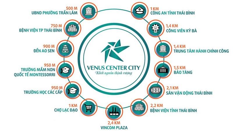 Kết nối dự án Venus Center City Trần Lãm - Thái Bình