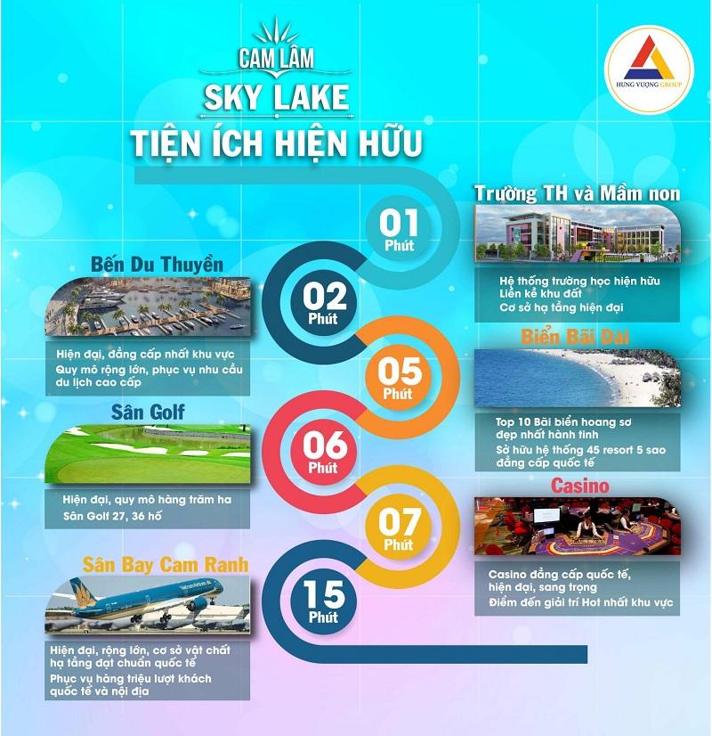 Tiện ích du lịch đất nền Cam Lâm Sky Lake ven Đầm Thủy Triều