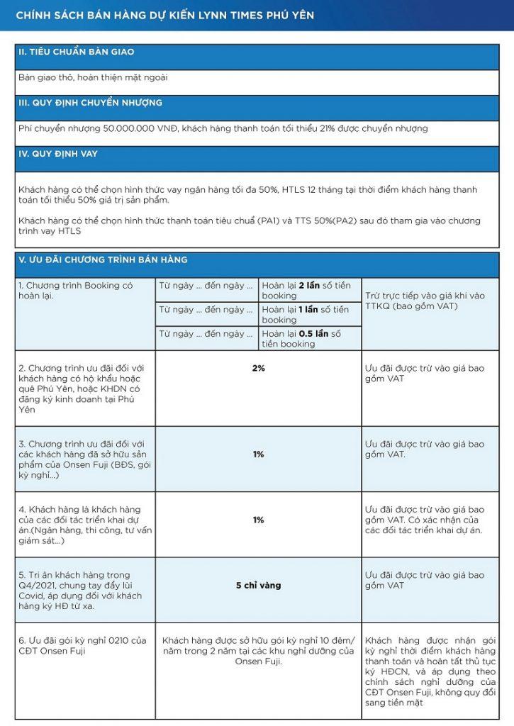 Chính sách bán hàng 2 dự án Lynn Times Tuy Hòa - Phú Yên