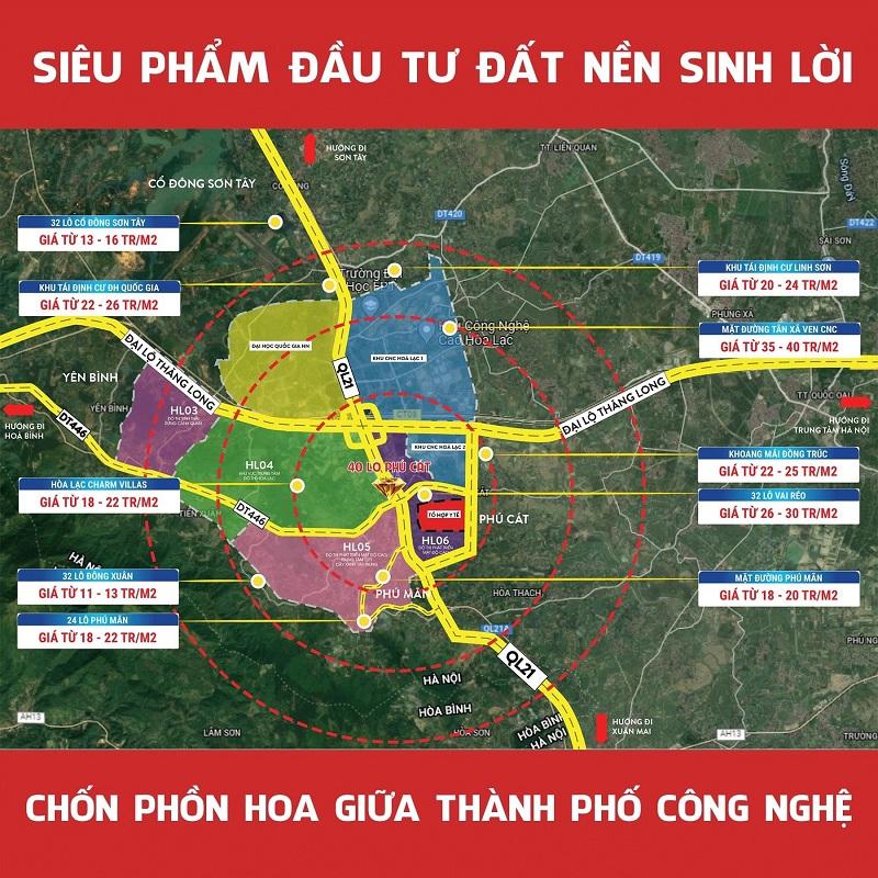 Quy hoạch thành phố vệ tinh